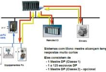 Photo of O Protocolo PROFIBUS (Parte I)